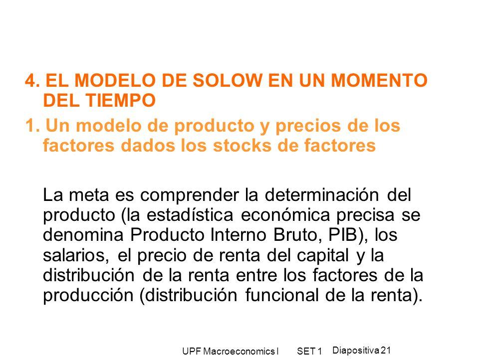 UPF Macroeconomics I SET 1 Diapositiva 21 4. EL MODELO DE SOLOW EN UN MOMENTO DEL TIEMPO 1. Un modelo de producto y precios de los factores dados los