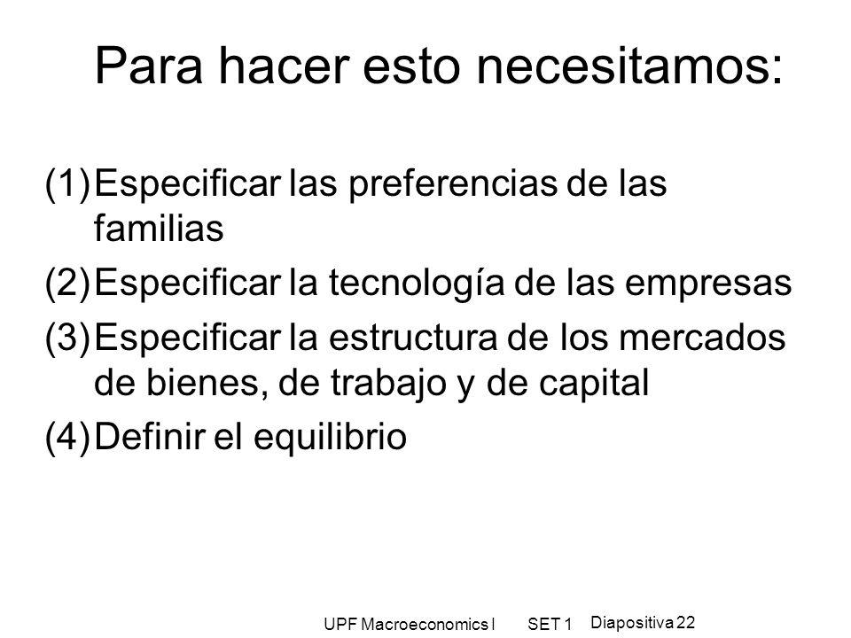 UPF Macroeconomics I SET 1 Diapositiva 22 Para hacer esto necesitamos: (1)Especificar las preferencias de las familias (2)Especificar la tecnología de