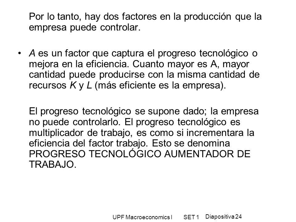 UPF Macroeconomics I SET 1 Diapositiva 24 Por lo tanto, hay dos factores en la producción que la empresa puede controlar. A es un factor que captura e