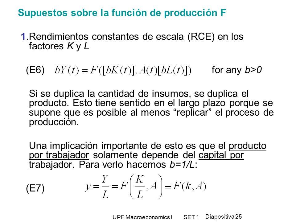 UPF Macroeconomics I SET 1 Diapositiva 25 Supuestos sobre la función de producción F 1.Rendimientos constantes de escala (RCE) en los factores K y L (