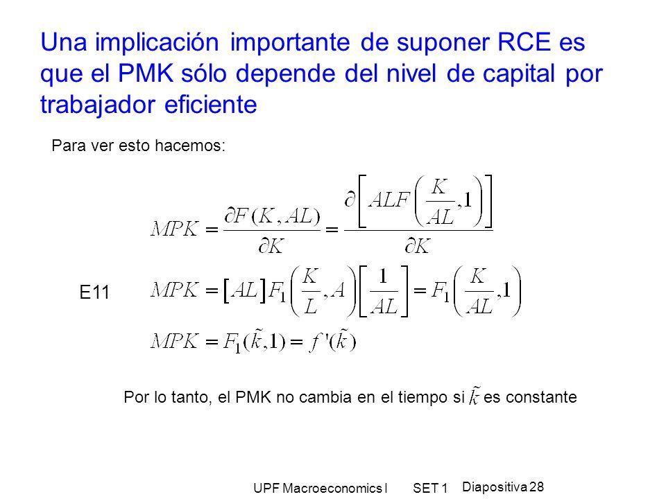 UPF Macroeconomics I SET 1 Diapositiva 28 Una implicación importante de suponer RCE es que el PMK sólo depende del nivel de capital por trabajador efi