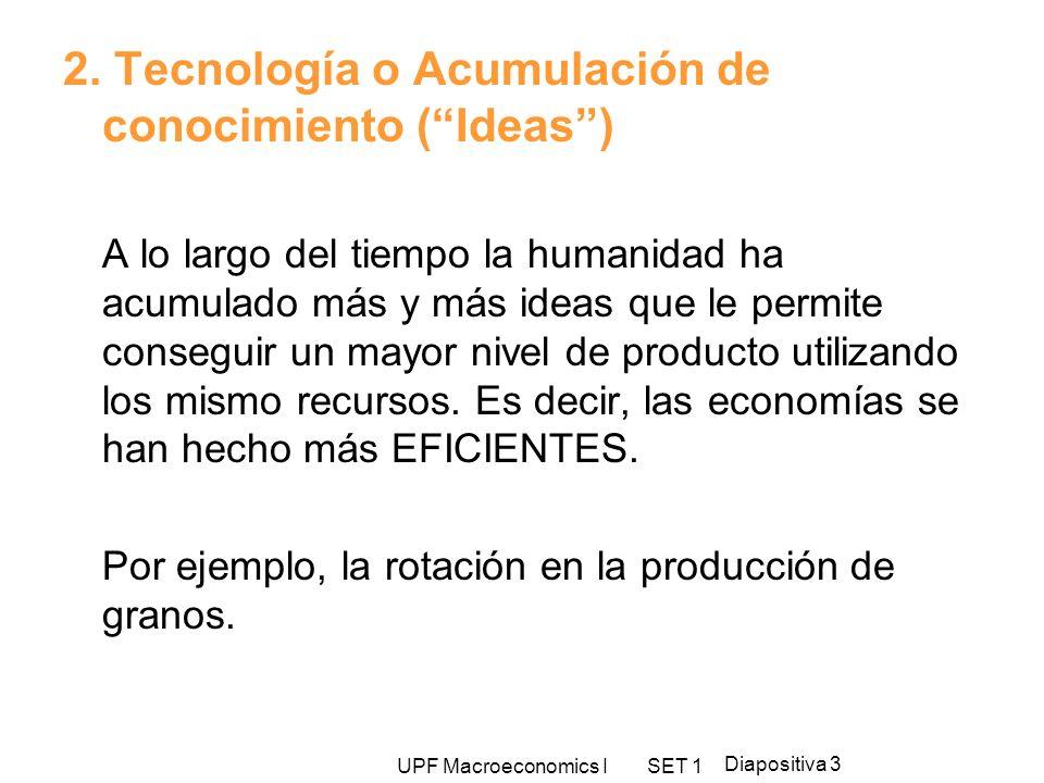 UPF Macroeconomics I SET 1 Diapositiva 3 2. Tecnología o Acumulación de conocimiento (Ideas) A lo largo del tiempo la humanidad ha acumulado más y más