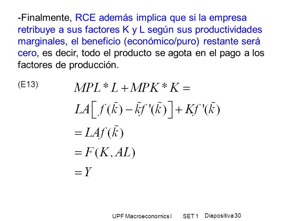 UPF Macroeconomics I SET 1 Diapositiva 30 -Finalmente, RCE además implica que si la empresa retribuye a sus factores K y L según sus productividades m