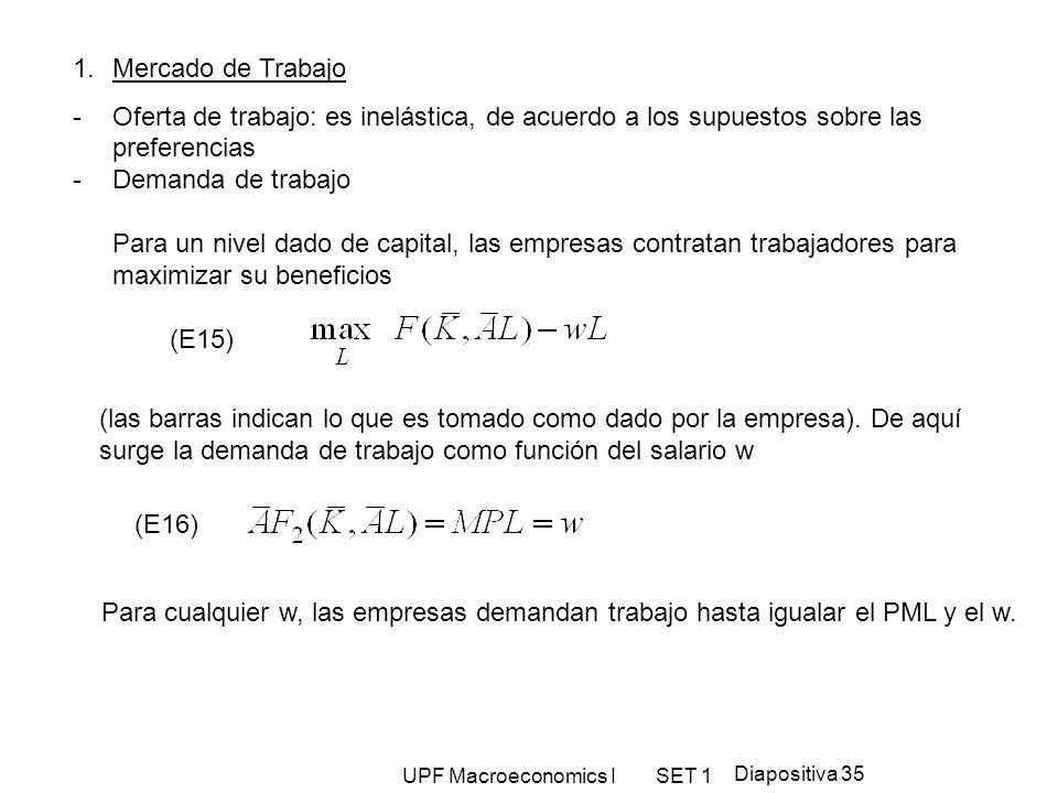 UPF Macroeconomics I SET 1 Diapositiva 35 1.Mercado de Trabajo - Oferta de trabajo: es inelástica, de acuerdo a los supuestos sobre las preferencias -