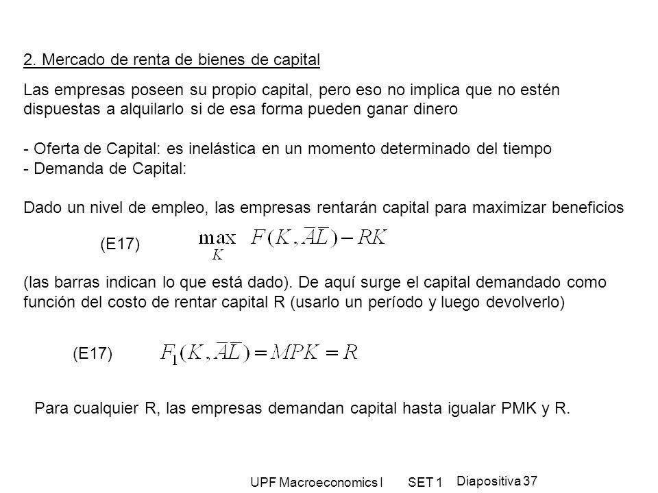 UPF Macroeconomics I SET 1 Diapositiva 37 2. Mercado de renta de bienes de capital Las empresas poseen su propio capital, pero eso no implica que no e