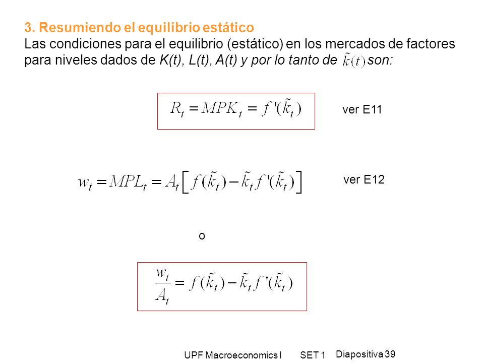 UPF Macroeconomics I SET 1 Diapositiva 39 3. Resumiendo el equilibrio estático Las condiciones para el equilibrio (estático) en los mercados de factor