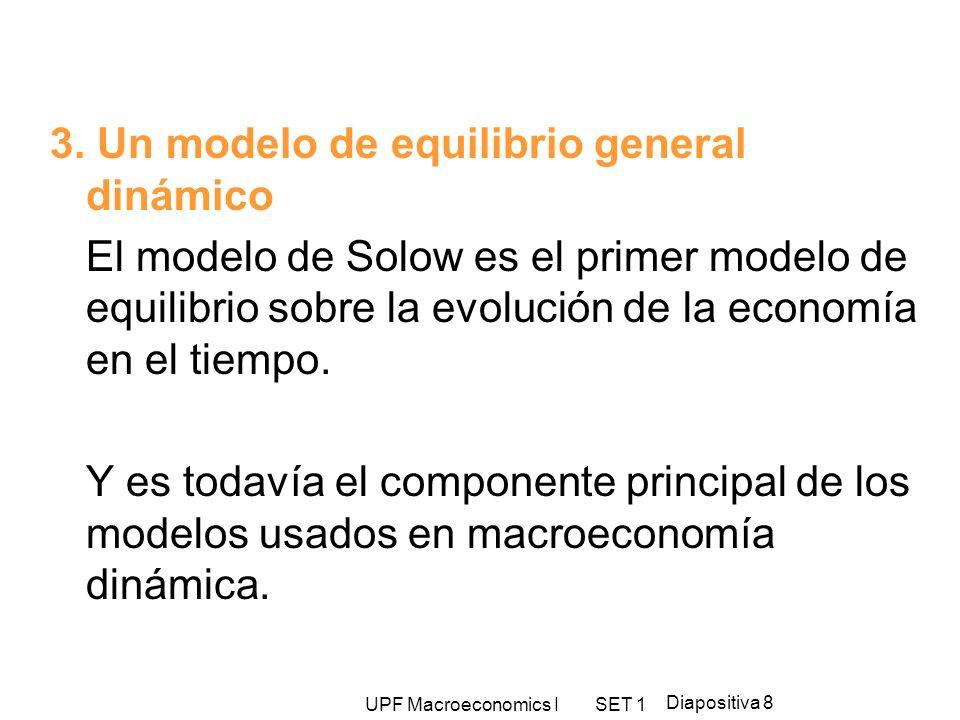 UPF Macroeconomics I SET 1 Diapositiva 8 3. Un modelo de equilibrio general dinámico El modelo de Solow es el primer modelo de equilibrio sobre la evo