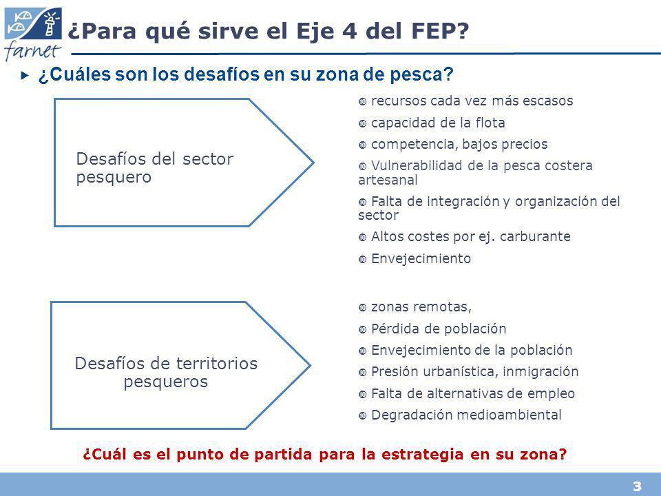 3 ¿Para qué sirve el Eje 4 del FEP? ¿Cuáles son los desafíos en su zona de pesca? Desafíos del sector pesquero Desafíos de territorios pesqueros recur