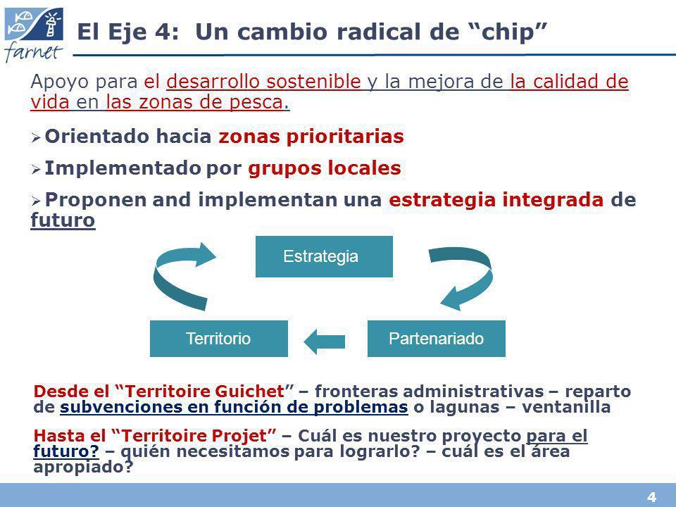 4 El Eje 4: Un cambio radical de chip Apoyo para el desarrollo sostenible y la mejora de la calidad de vida en las zonas de pesca. Orientado hacia zon