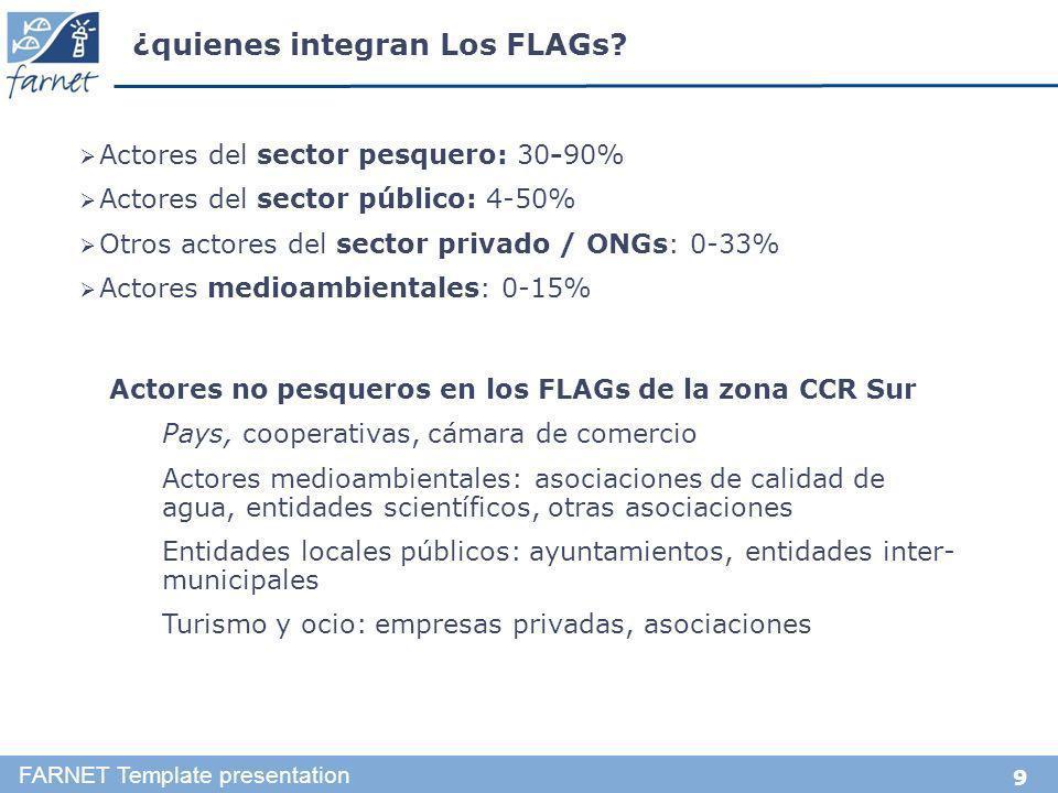 9 FARNET Template presentation Actores del sector pesquero: 30-90% Actores del sector público: 4-50% Otros actores del sector privado / ONGs: 0-33% Actores medioambientales: 0-15% ¿quienes integran Los FLAGs.