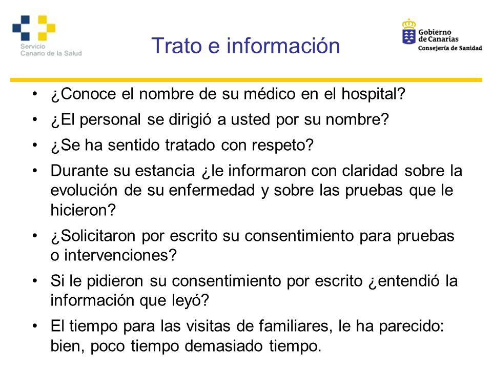 Trato e información ¿Conoce el nombre de su médico en el hospital? ¿El personal se dirigió a usted por su nombre? ¿Se ha sentido tratado con respeto?
