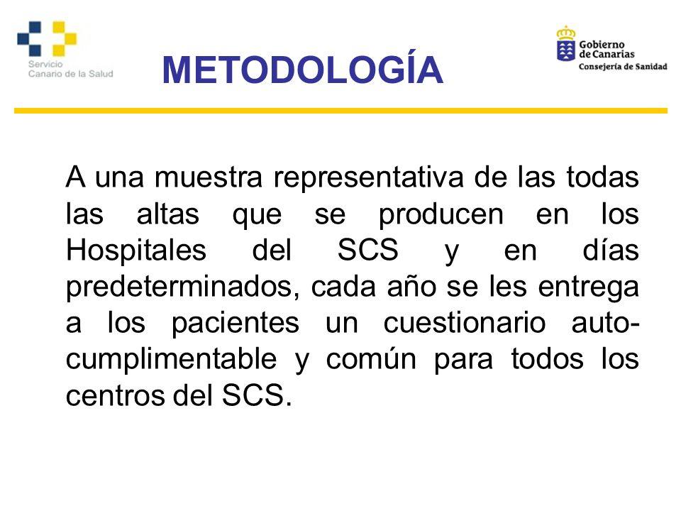 METODOLOGÍA A una muestra representativa de las todas las altas que se producen en los Hospitales del SCS y en días predeterminados, cada año se les e