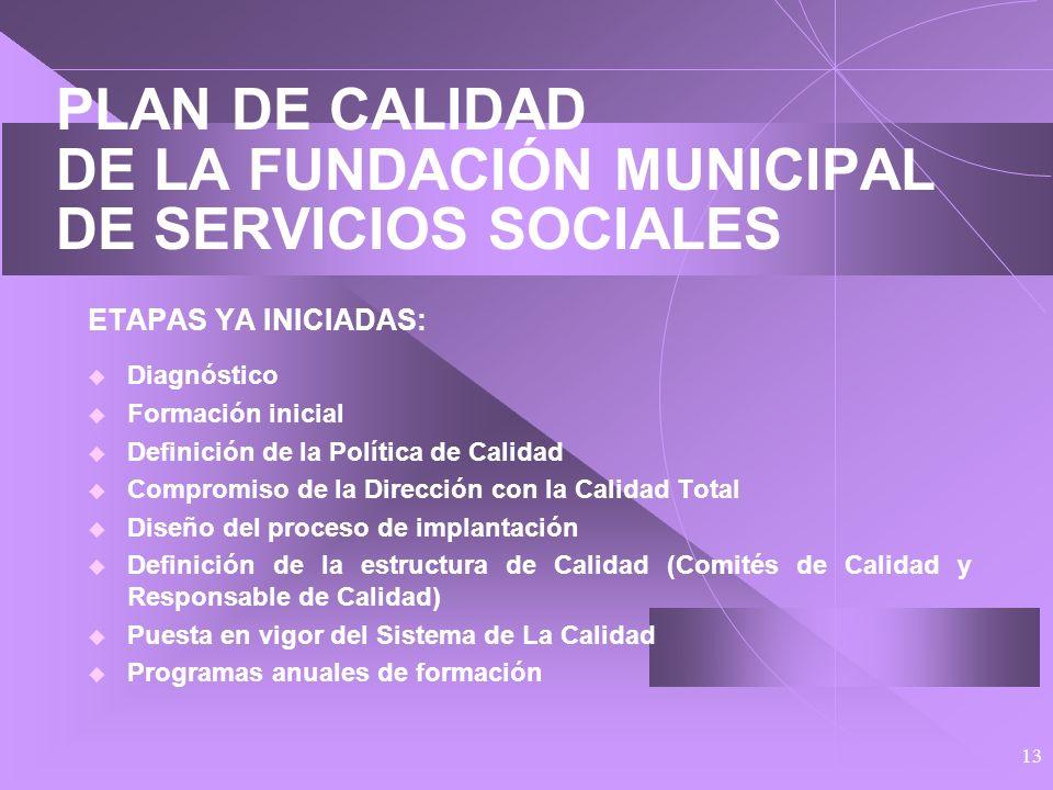 12 PLAN DE CALIDAD DEL AYUNTAMIENTO DE GIJÓN Marco general: Conjunto de actuaciones de renovación y adaptación de los servicios a las nuevas necesidad