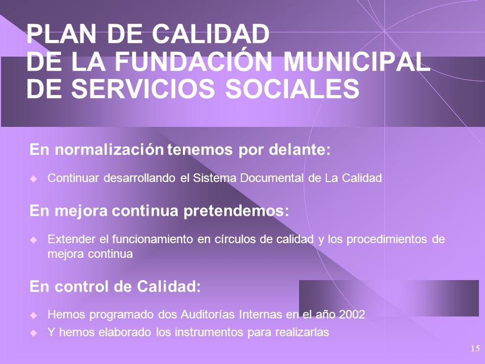14 PLAN DE CALIDAD DE LA FUNDACIÓN MUNICIPAL DE SERVICIOS SOCIALES ETAPAS POR INICIAR: Puesta en práctica de la metodología de Aseguramiento de La Cal