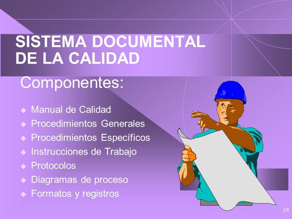 23 PROGRAMA DE FORMACIÓN EN CALIDAD AÑO 2002 ELEMENTOS: JORNADAS DE CALIDAD CURSO PARA AUDITORES Y AUDITORAS INTERNAS CURSOS DE FORMACIÓN BÁSICA EN HE