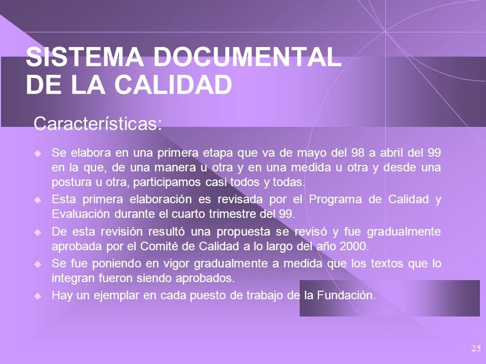 24 SISTEMA DOCUMENTAL DE LA CALIDAD Componentes: Manual de Calidad Procedimientos Generales Procedimientos Específicos Instrucciones de Trabajo Protoc