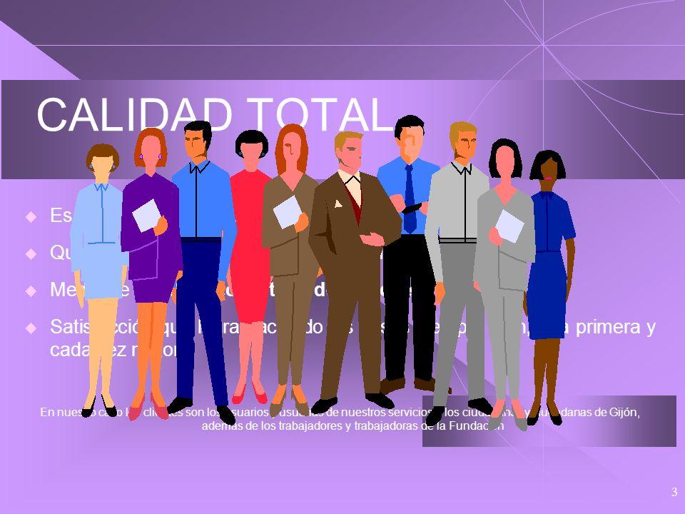 3 CALIDAD TOTAL Es un modo de gestionar empresas y organizaciones Que persigue la mayor competitividad y eficacia Mediante la satisfacción total de sus clientes Satisfacción que logra haciendo las cosas siempre bien, a la primera y cada vez mejor En nuestro caso los clientes son los usuarios y usuarias de nuestros servicios y los ciudadanos y ciudadanas de Gijón, además de los trabajadores y trabajadoras de la Fundación