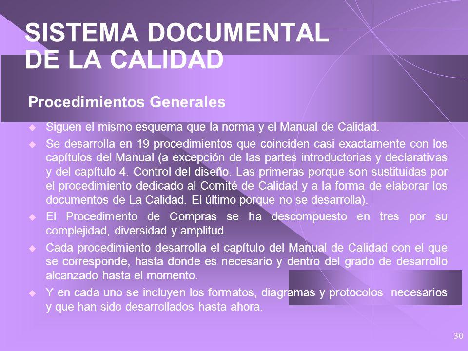 29 SISTEMA DOCUMENTAL DE LA CALIDAD Manual de Calidad Se desarrolla en 21 capítulos, incluida una introducción, que se corresponden con los 20 puntos