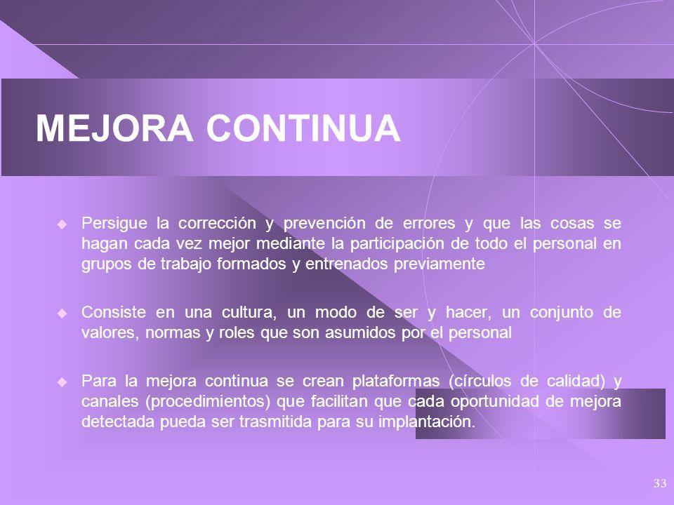 32 SISTEMA DOCUMENTAL DE LA CALIDAD Procedimiento de elaboración, aprobación y revisión Recogido en el propio Sistema Documental Particularmente en el