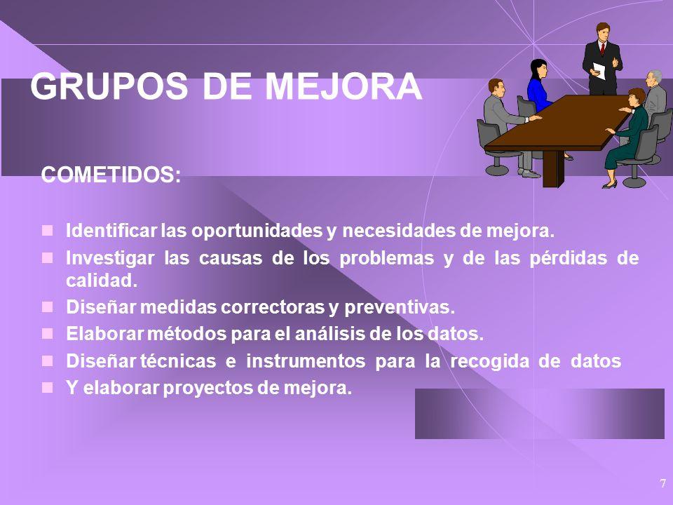 7 GRUPOS DE MEJORA COMETIDOS: Identificar las oportunidades y necesidades de mejora.