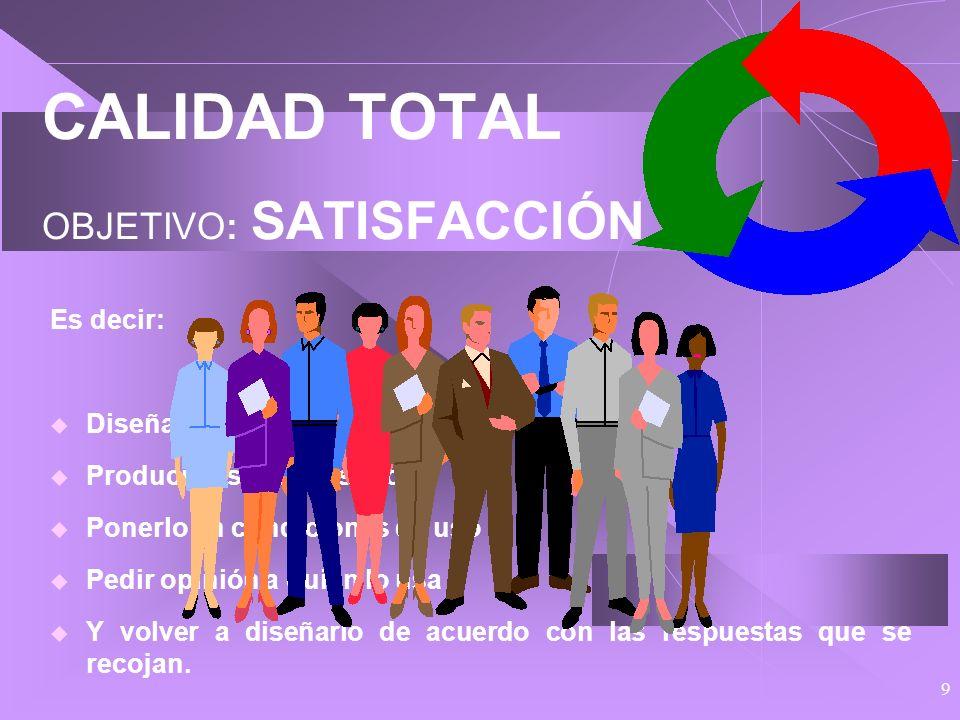 8 CONTROL DE LA CALIDAD Instrumentos: Auditorías externas Auditorías internas Sistema de atención de quejas y sugerencias Tests de satisfacción Contro