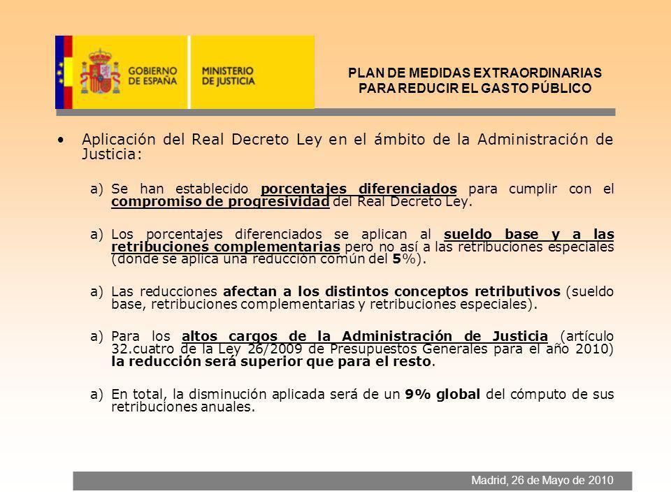 Aplicación del Real Decreto Ley en el ámbito de la Administración de Justicia: a)Se han establecido porcentajes diferenciados para cumplir con el comp