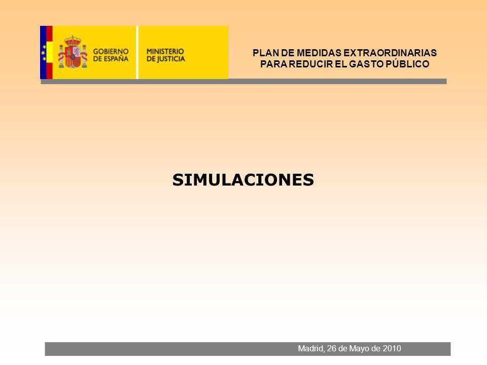 SIMULACIONES Madrid, 26 de Mayo de 2010 PLAN DE MEDIDAS EXTRAORDINARIAS PARA REDUCIR EL GASTO PÚBLICO