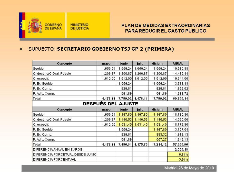 SUPUESTO: SECRETARIO GOBIERNO TSJ GP 2 (PRIMERA) Madrid, 26 de Mayo de 2010 PLAN DE MEDIDAS EXTRAORDINARIAS PARA REDUCIR EL GASTO PÚBLICO