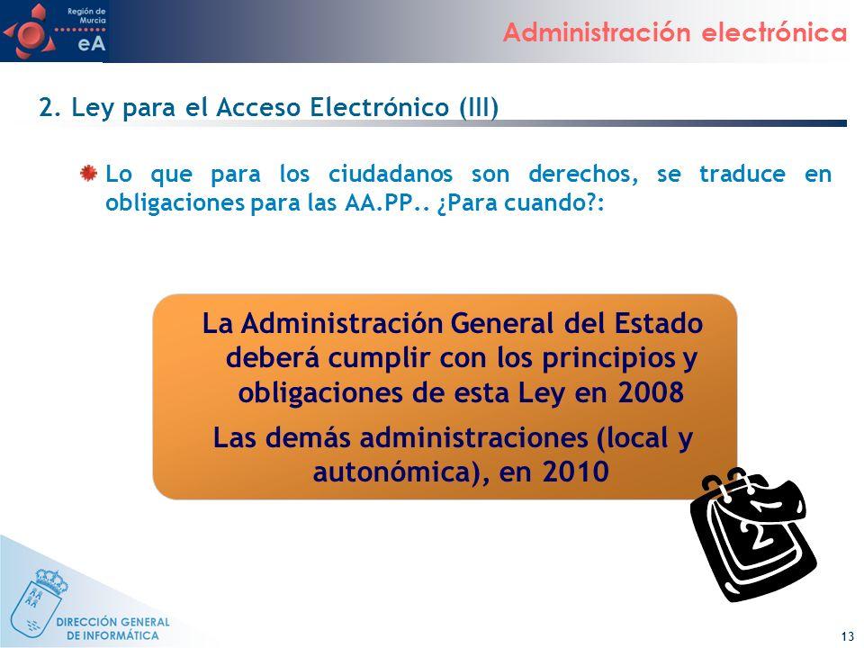 13 Administración electrónica 2. Ley para el Acceso Electrónico (III) Lo que para los ciudadanos son derechos, se traduce en obligaciones para las AA.