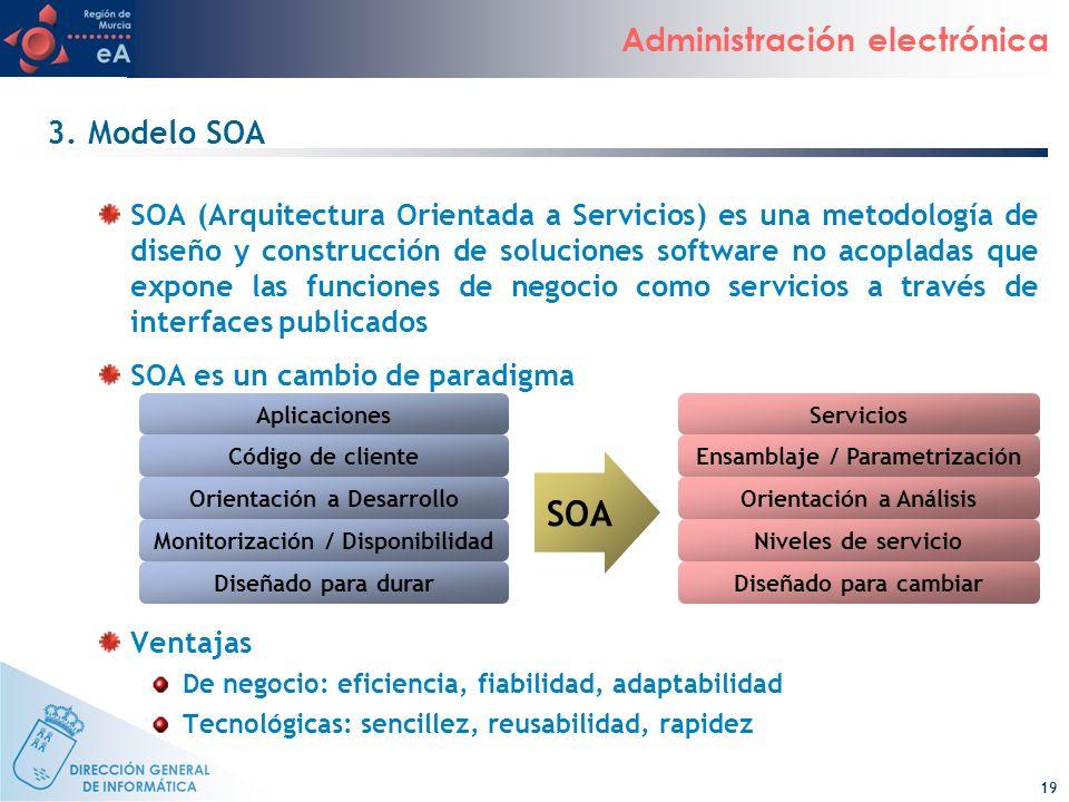 19 Administración electrónica 3. Modelo SOA SOA (Arquitectura Orientada a Servicios) es una metodología de diseño y construcción de soluciones softwar