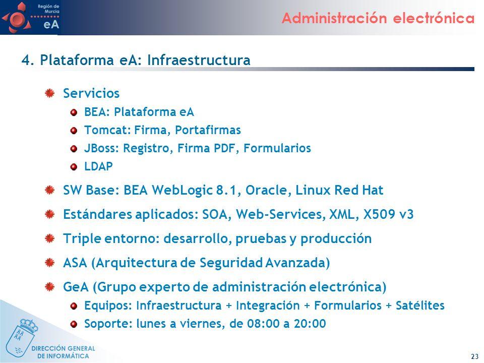 23 Administración electrónica 4. Plataforma eA: Infraestructura Servicios BEA: Plataforma eA Tomcat: Firma, Portafirmas JBoss: Registro, Firma PDF, Fo