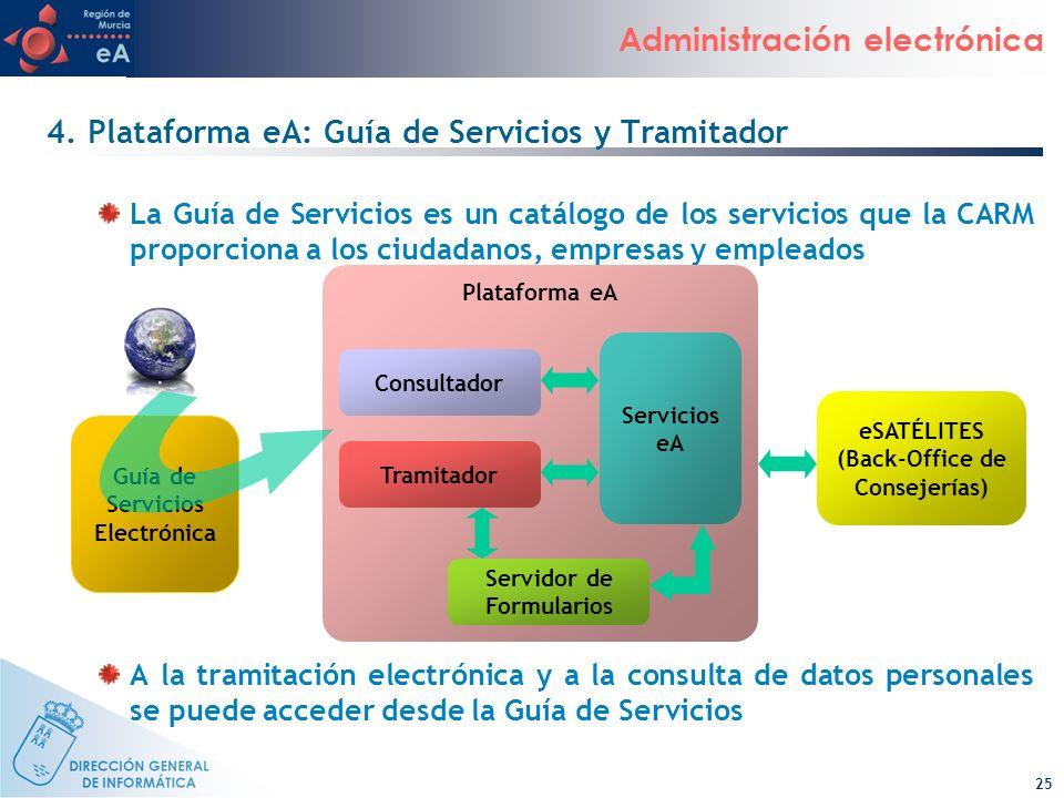25 Administración electrónica 4. Plataforma eA: Guía de Servicios y Tramitador La Guía de Servicios es un catálogo de los servicios que la CARM propor