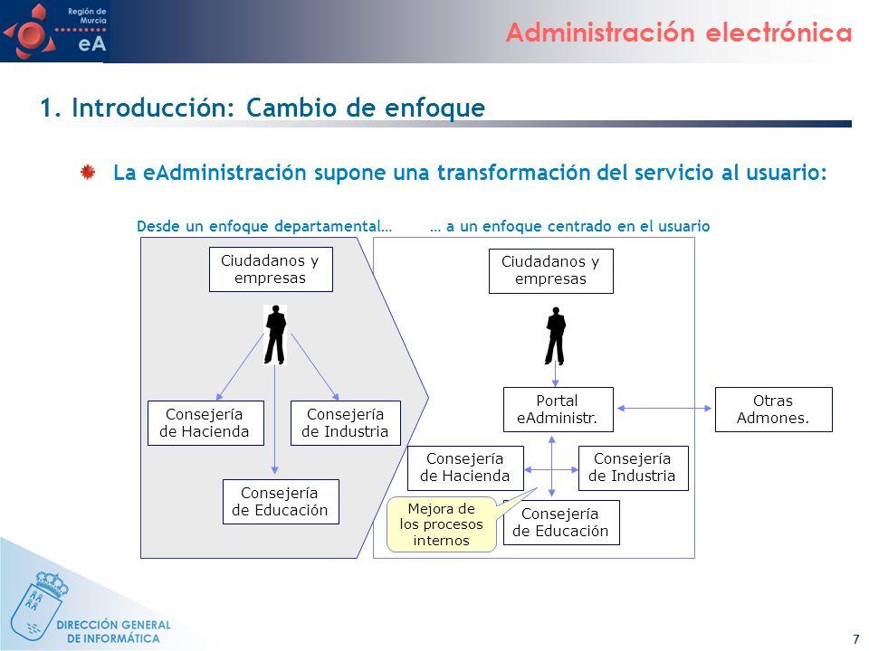 8 Administración electrónica CiudadanosEmpresas Reconocimiento del usuario Portal de eAdministración Plataforma de integración Departamentos y otras Admones.