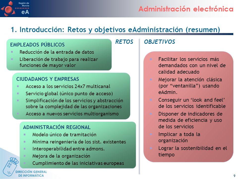 9 Administración electrónica 1. Introducción: Retos y objetivos eAdministración (resumen) CIUDADANOS Y EMPRESAS Acceso a los servicios 24x7 multicanal