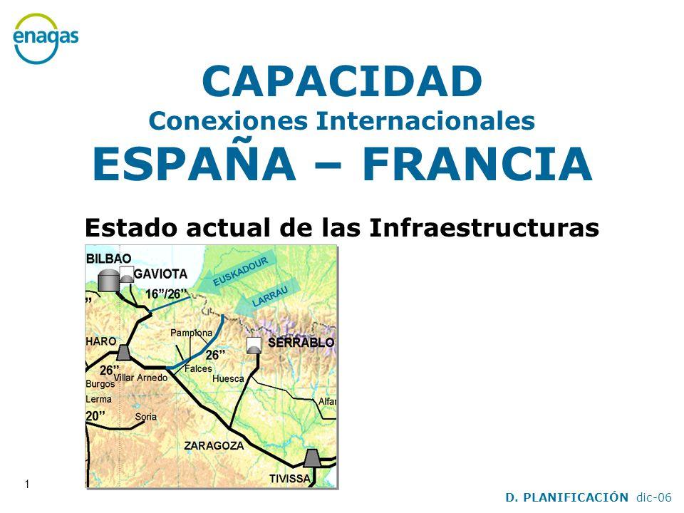 1 CAPACIDAD Conexiones Internacionales ESPAÑA – FRANCIA Estado actual de las Infraestructuras D. PLANIFICACIÓN dic-06 LARRAU EUSKADOUR