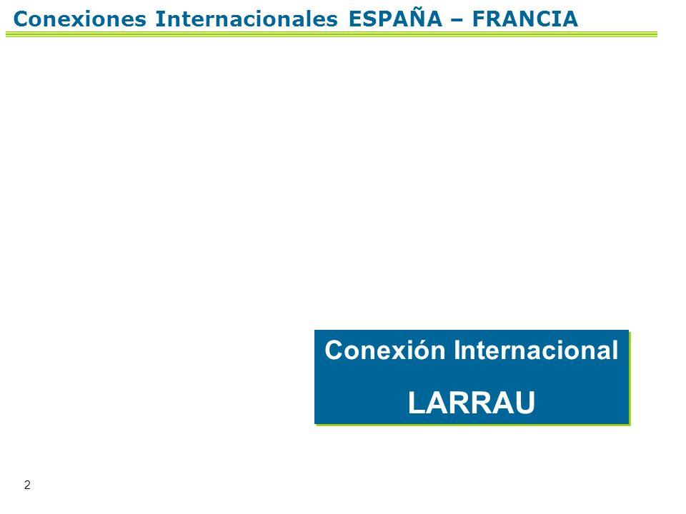 2 Conexión Internacional LARRAU Conexión Internacional LARRAU Conexiones Internacionales ESPAÑA – FRANCIA