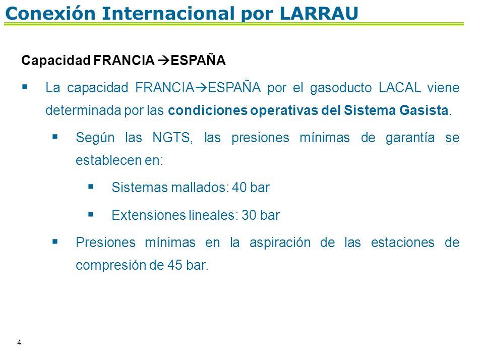 4 Conexión Internacional por LARRAU Capacidad FRANCIA ESPAÑA La capacidad FRANCIA ESPAÑA por el gasoducto LACAL viene determinada por las condiciones