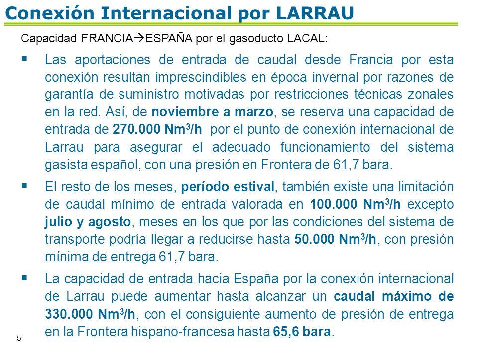 5 Conexión Internacional por LARRAU Capacidad FRANCIA ESPAÑA por el gasoducto LACAL: Las aportaciones de entrada de caudal desde Francia por esta cone