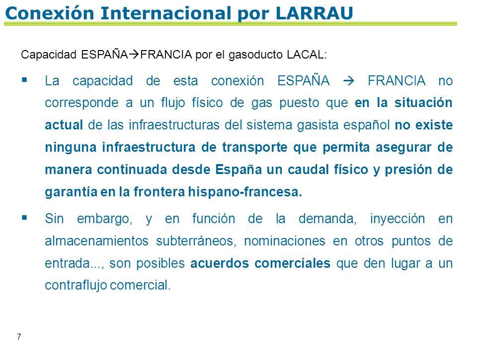 7 Capacidad ESPAÑA FRANCIA por el gasoducto LACAL: La capacidad de esta conexión ESPAÑA FRANCIA no corresponde a un flujo físico de gas puesto que en
