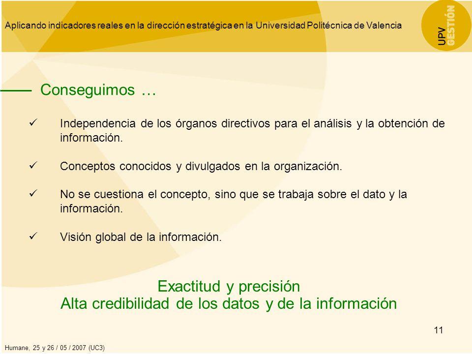 Aplicando indicadores reales en la dirección estratégica en la Universidad Politécnica de Valencia Humane, 25 y 26 / 05 / 2007 (UC3) 11 Conseguimos …