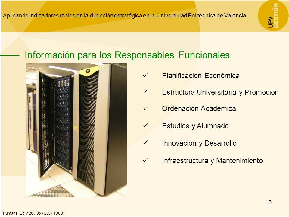 Aplicando indicadores reales en la dirección estratégica en la Universidad Politécnica de Valencia Humane, 25 y 26 / 05 / 2007 (UC3) 13 Información pa