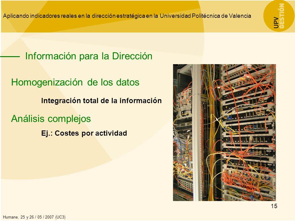 Aplicando indicadores reales en la dirección estratégica en la Universidad Politécnica de Valencia Humane, 25 y 26 / 05 / 2007 (UC3) 15 Información pa
