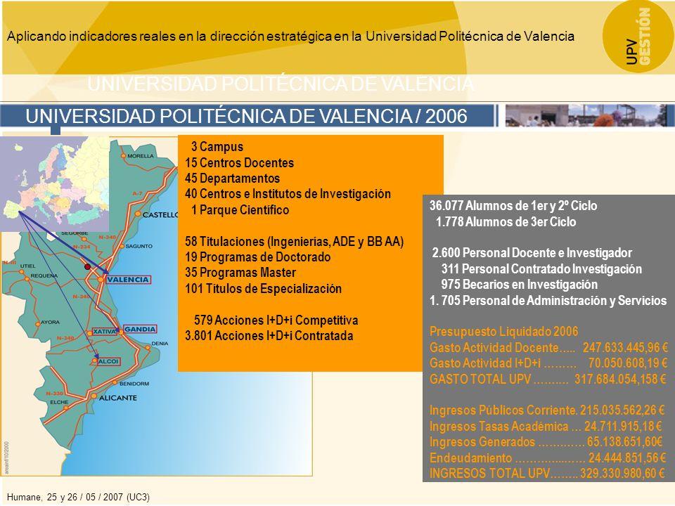 Aplicando indicadores reales en la dirección estratégica en la Universidad Politécnica de Valencia Humane, 25 y 26 / 05 / 2007 (UC3) 2 UNIVERSIDAD POL