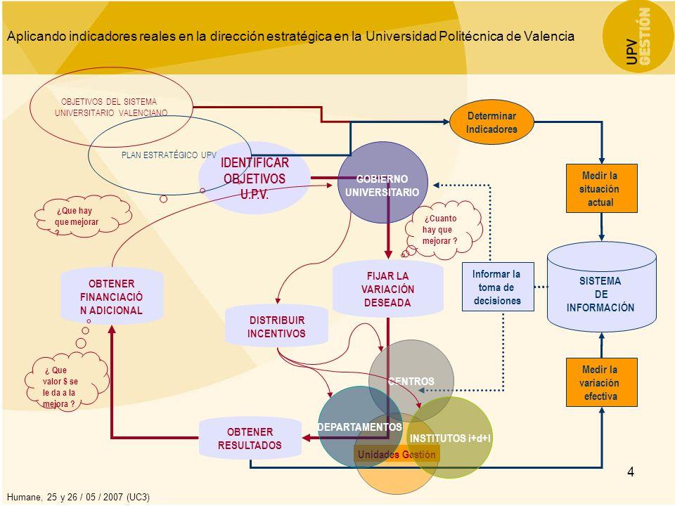 Aplicando indicadores reales en la dirección estratégica en la Universidad Politécnica de Valencia Humane, 25 y 26 / 05 / 2007 (UC3) 15 Información para la Dirección Integración total de la información Homogenización de los datos Análisis complejos Ej.: Costes por actividad