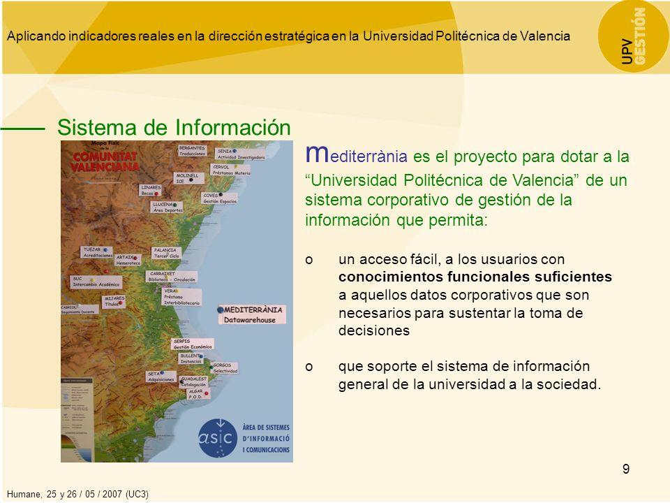 Aplicando indicadores reales en la dirección estratégica en la Universidad Politécnica de Valencia Humane, 25 y 26 / 05 / 2007 (UC3) 10 En la actualidad … Modelo de información único en la organización.