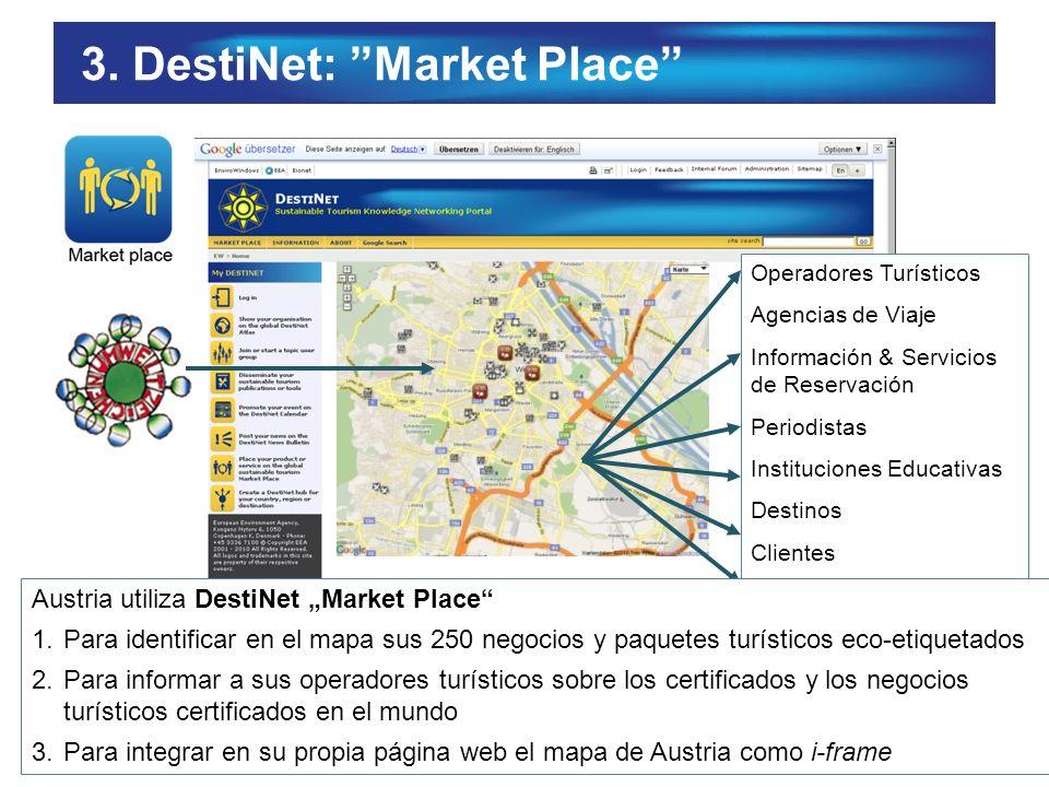 3. DestiNet: Market Place Operadores Turísticos Agencias de Viaje Información & Servicios de Reservación Periodistas Instituciones Educativas Destinos