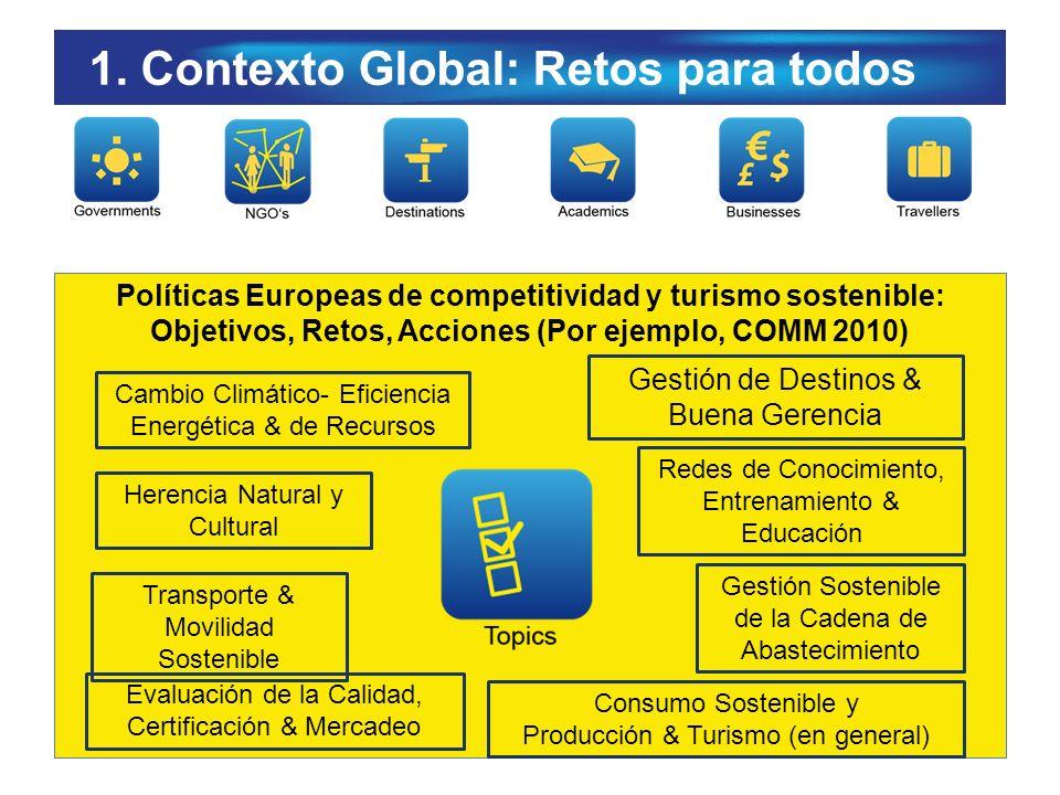 1. Contexto Global: Retos para todos Políticas Europeas de competitividad y turismo sostenible: Objetivos, Retos, Acciones (Por ejemplo, COMM 2010) Ev