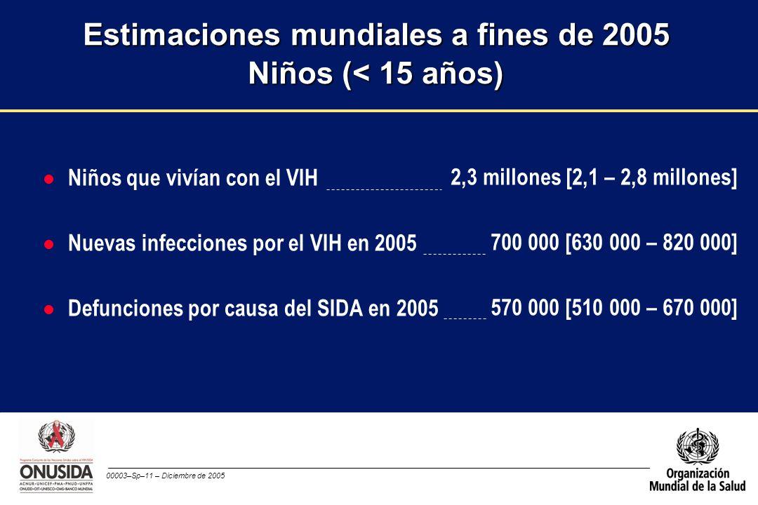 00003–Sp–11 – Diciembre de 2005 l Niños que vivían con el VIH l Nuevas infecciones por el VIH en 2005 l Defunciones por causa del SIDA en 2005 Estimac