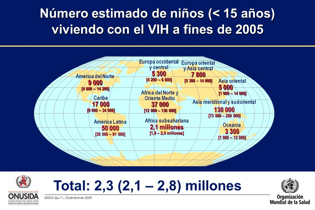00003–Sp–7 – Diciembre de 2005 5 300 Europa occidental y central 5 300 [4 200 – 6 800] Africa del Norte y Oriente Medio 37 000 [12 000 – 130 000] Afri