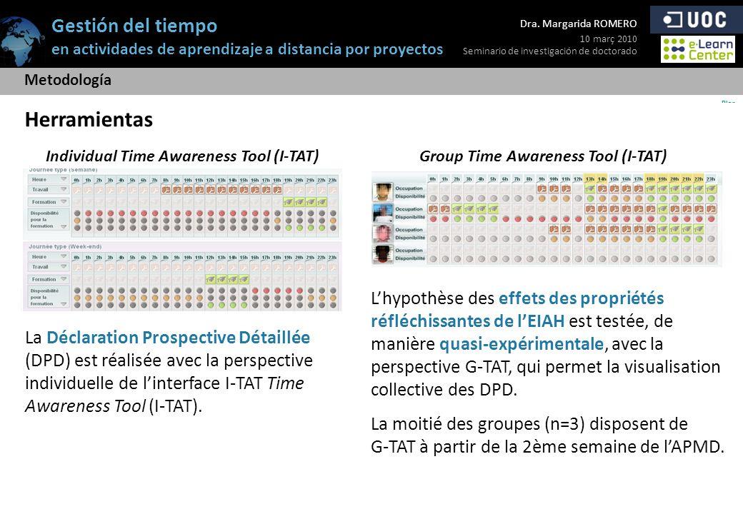 Dra. Margarida ROMERO 10 març 2010 Seminario de investigación de doctorado Plan Gestión del tiempo en actividades de aprendizaje a distancia por proye